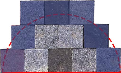 道路铺砖人行道半圆形不规则形状怎么算平方
