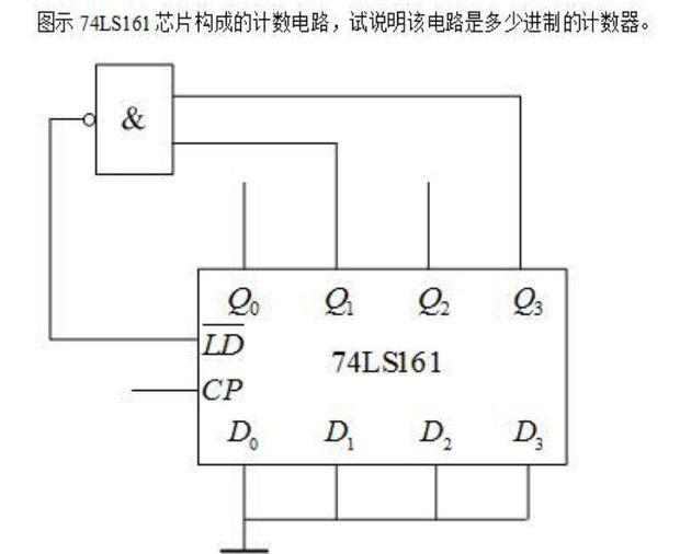 74ls161芯片电路,看一下进制